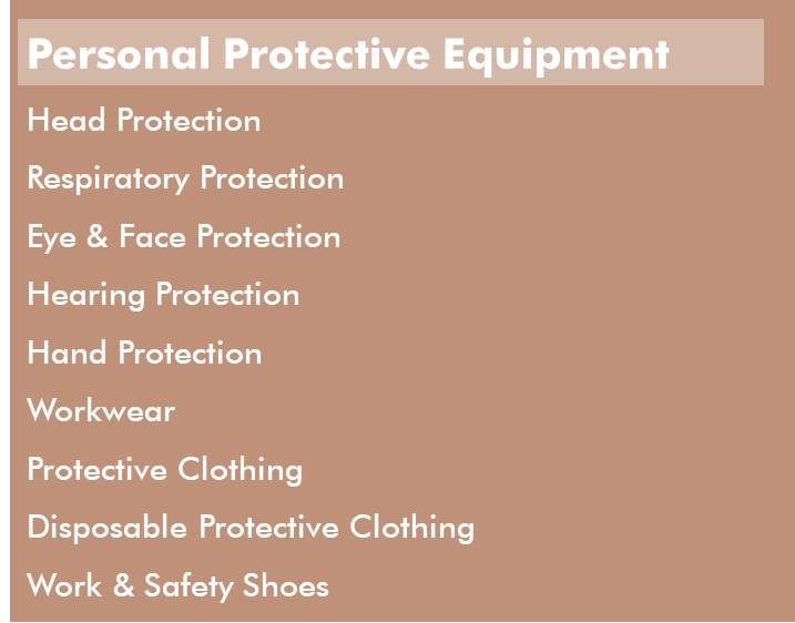 Personal Protective Equipment (PPE)   INPACS   Global Supply